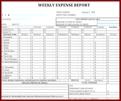 Expense Report Form Template Expense Report Form Lovely Monthly Business Expense Template