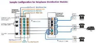 cat3 phone jack wiring diagram images phone cat 5 wiring diagram phone wiring diagram telephone distribution module