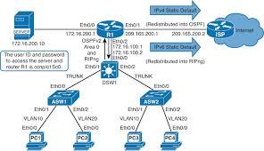 Cisco Spark Case Study   The Steadman Clinic CCNA v     Answers Blog