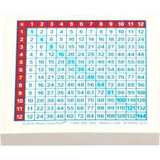 Multiplication Chart To 30 Multiplycation Chart Zain Clean Com