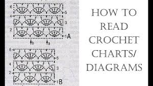 Crochet Charts How To Read Crochet Charts