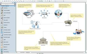 Accounts Payable Process Flow Chart Ppt Download Bmi Chart Of Fabulous Accounts Payable Process Flow
