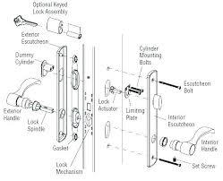 elegant door parts name door parts names kitchen cabinet parts terminology door parts image door