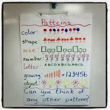 Anchor Chart Ideas For Kindergarten Math Time Patterns