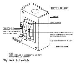 evaporator section refrigerator troubleshooting diagram Sail Switch Schematics Sail Switch Schematics #4 Simple Switch Schematics