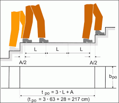 Hier haben wir unten quer 2 eisenstangen gelegt und darauf einige 40 x 40 betonplatten. Baua Sichere Treppen Die Gestaltung Sicherer Treppen Bundesanstalt Fur Arbeitsschutz Und Arbeitsmedizin