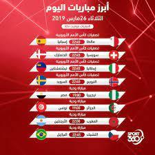 جدول مواعيد مباريات اليوم والقنوات الناقلة .. الثلاثاء 26 / 3 / 2019 -  سبورت 360