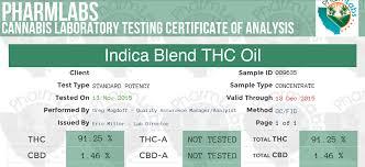 Rick Simpson Oil Dosage Chart Thc Cbd Oil Buyers Guide Raw Mmc