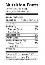 margarita sour nutritionallabel