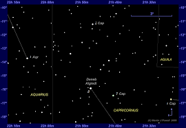Astronomical Chart Of Stars And Planets The Jupiter Neptune Triple Conjunction Of 2009
