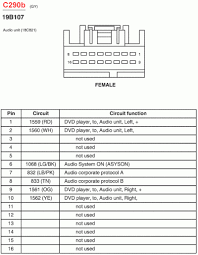 2002 ford explorer radio wiring diagram sample wiring diagram ford explorer stereo wiring diagram 2002 ford explorer radio wiring diagram wiring diagram for a 2002 ford explorer radio readingrat