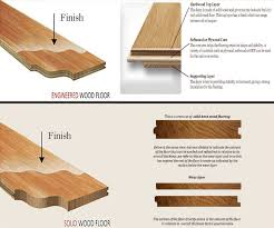 chic thickness of engineered wood flooring what about new floors over radiant heating