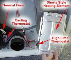 kenmore dryer heating element wiring diagram kenmore kenmore dryer thermostat wiring diagram the wiring on kenmore dryer heating element wiring diagram