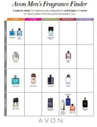 Avon Fragrance Comparison Chart 2017 Calamo