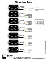 humbucker wire color translation seymour duncan written
