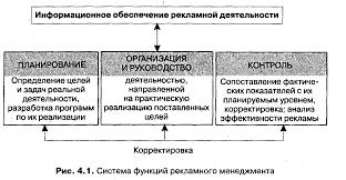 Реклама и ее виды реферат Интересное в мире сегодня mebel zavod ru нижнее реклама и ее виды реферат другой стороны независимо