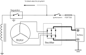 technical article how a motorcycle charging system works figure 1 permanent magnet generator