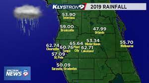 Weather Blog: Tampa's 2019 Weather Year ...