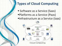 Cloud Computing Examples Cloud Computing Examples Barca Fontanacountryinn Com