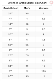 Jordan Size Chart Size Guide Ayucar Throughout Grade