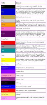 Awareness Color Chart Cancer Ribbon Colors Awareness