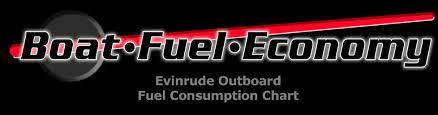 Evinrude Fuel Consumption Chart Evinrude 25 50 75 90 115 150 225 250 300 Hp
