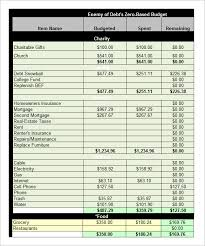 Free Budget Download Excel Budget Template 23 Free Excel Documents Download