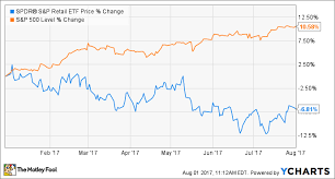 3 Retail Stocks That Could Bounce Back In The Second Half Of