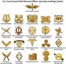 Army Insignia Chart United States Coast Guard Officer Rank Insignia Wikipedia