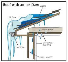 roof-ice-dam
