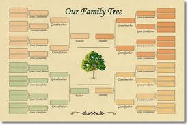 Family Tree Picture Template Our Family Tree Template