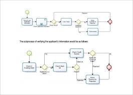 Outline Process Chart Examples 21 Factual Flow Chart When To Use Subprocess