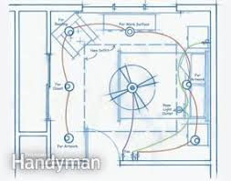 how to build a soffit box recessed lighting the family handyman wiring illustration
