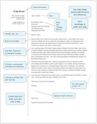 Elements Of A Cover Letters Elements Of A Cover Let Inspirational Elements Of A Cover Letter