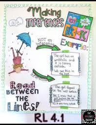 Common Core Anchor Charts Common Core Anchor Charts Made Easy Literature Standards Bundle