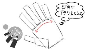デッサンの描き方で手はどうする描くポイントから注意点まで紹介お