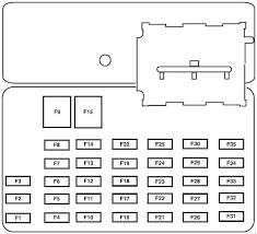 ford escape fuse box diagram wiring diagram 2005 escape fuse diagram wiring diagrams value 2005 ford escape fuse box diagram 2005 escape fuse
