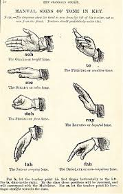 depiction of john curwen s sole hand signs used in tonic sol fa this version includes the tonal tendencies and interesting les for each tone