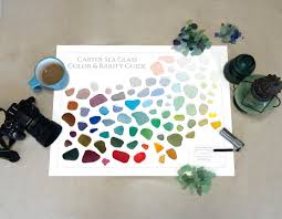 laminated carter sea glass color rarity guide