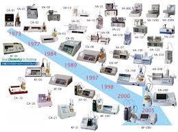 Analysis for solutions Karl Fischer Moisture Meter <b>Guide</b> Vol.1