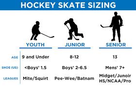 Reebok Hockey Skates Size Chart Ccm Skate Size Chart Bedowntowndaytona Com