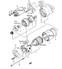 kick start engine will not crank over,