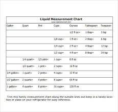 Liquid Measurement Conversion Chart Actual Metric Conversion Liquid Measure Chart Liquid And Dry