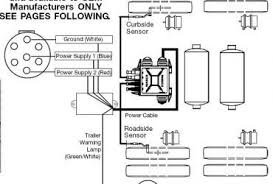 7 pin semi trailer wiring diagram wiring diagram wiring diagram semi trailer plug and hernes