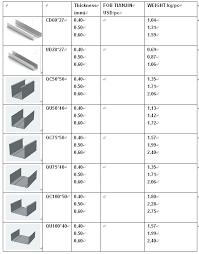 Image Gauge Metal Stud Framing Sizes Metal Framing Dimensions Tire Stud Application See Larger Image Metal Framing Metal Stud Framing Sizes Dianacooperclub Metal Stud Framing Sizes Dimensions Cold Formed Metal Studs Sizes