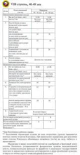 ГТО нормы для женщин Нормы спорта и ГТО таблица 8 ой ступени ГТО нормативов