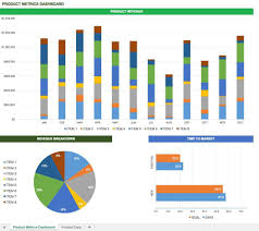 Kpi Chart Template Free Excel Dashboard Templates Smartsheet