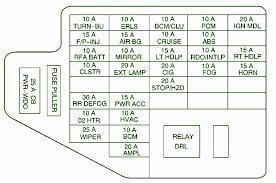 2002 cavalier fuse box diagram anything wiring diagrams \u2022 2002 chevy cavalier headlight wiring diagram 1972 cavalier fuse box wiring wiring diagrams instructions rh appsxplora co 2000 cavalier fuse box diagram 2001 cavalier fuse box diagram