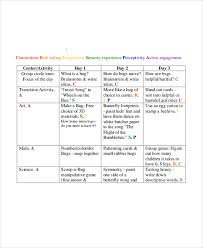 Elementary Lesson Plan Template Delectable 48 Lesson Plan Templates Free Premium Templates