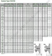 Din Size Chart Din Standard Pipe Sizes Pipe Size Standard